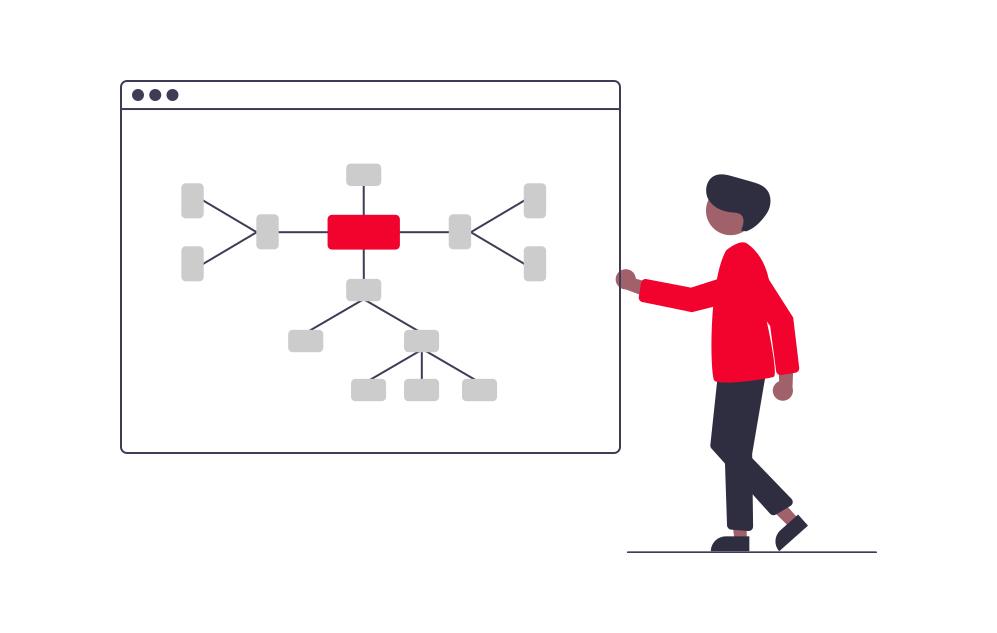 Descubra como estruturar uma cadeia de valor