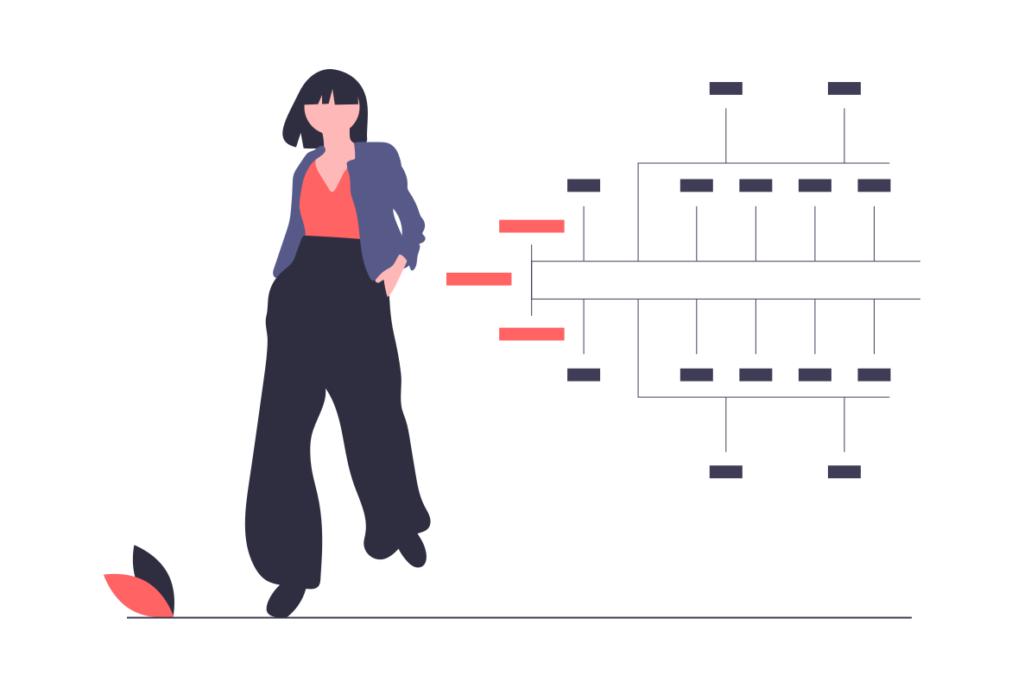 Mapa estratégico: melhore os resultados da sua empresa através dele
